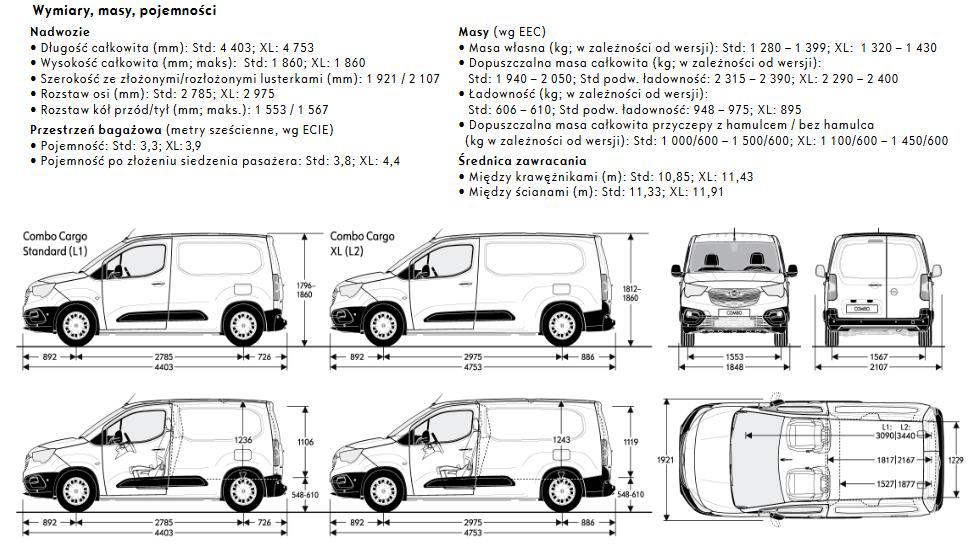 Wymiary Nowy Opel Combo Cargo AutoŻoliborz