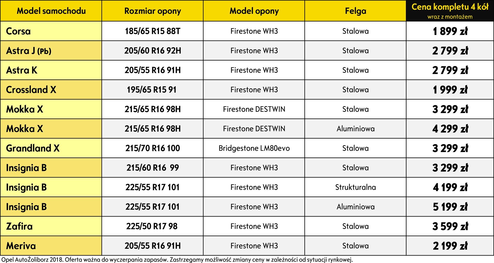 Promocyjny cennik kompletów kół zimowych w serwisach Opel AutoŻoliborz