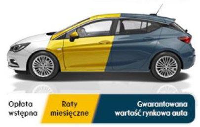 Porównanie wpłaty wstępnej, opłaty comiesięcznej i wykupu przy abonamencie Opel Astra