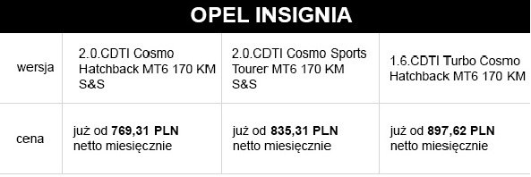 Opel Insignia cennik