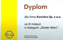 Salony Kanclerz wyróżnione w plebiscycie Opel Dealer Roku
