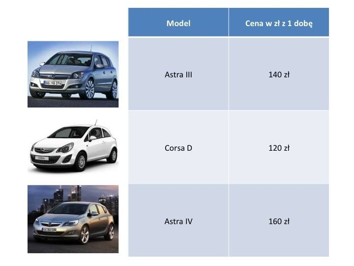 Cennik wynajmu pojazdów: